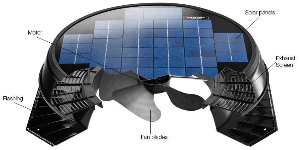 Solar Star Solar Powered Attic Fans Amazing Skylights Inc